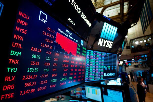 Alexander''s Inc. Shares Approach 52-Week High - Market Mover